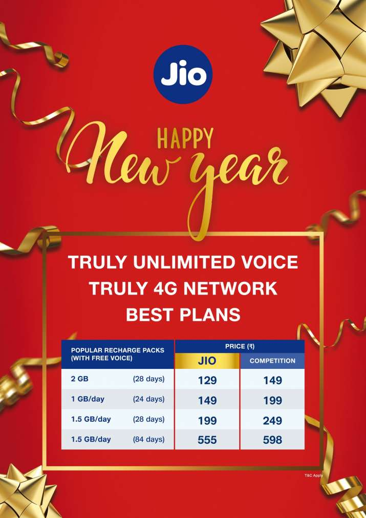 Reliance JIO new year 2021 best prepaid plan with free voice calls