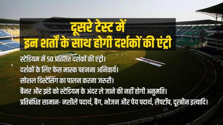 IND v ENG : चेन्नई में होने वाले दूसरे टेस्ट में इन कड़ी शर्तों के साथ होगी दर्शकों की एंट्री