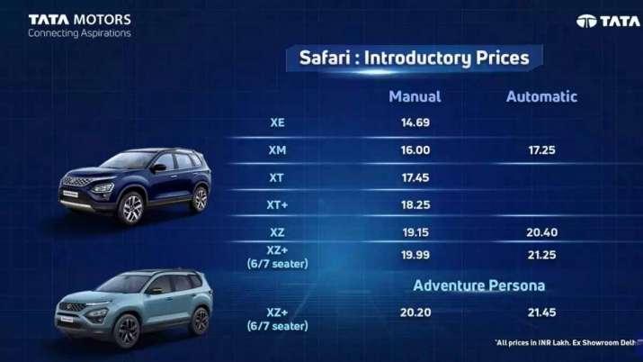 New Tata Safari 2021 SUV launched, starts at Rs 14.69 lakh to 21.45 lakh