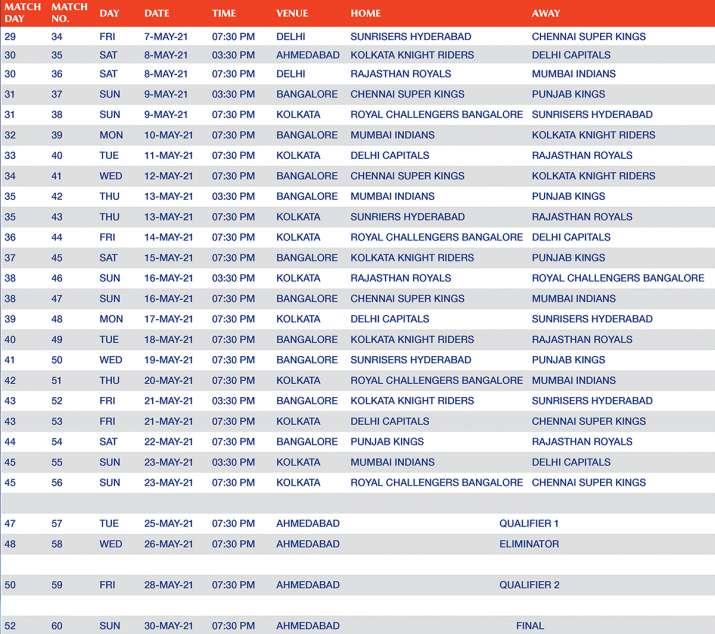 IPL Full Schedule