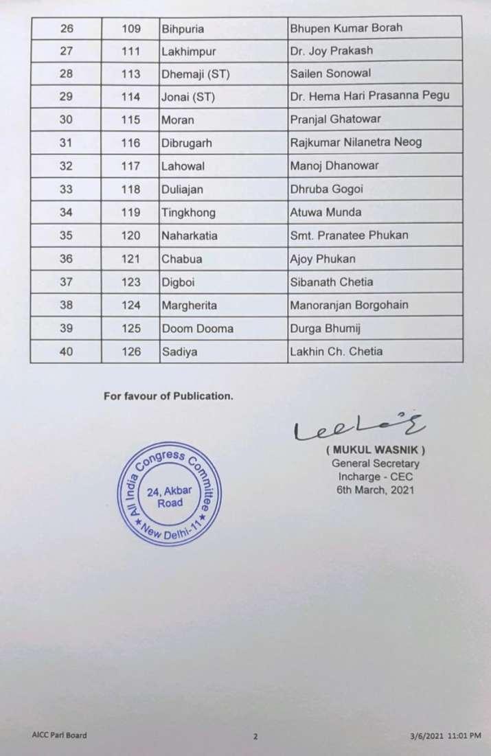 असम में कांग्रेस उम्मीदवारों की पहली लिस्ट