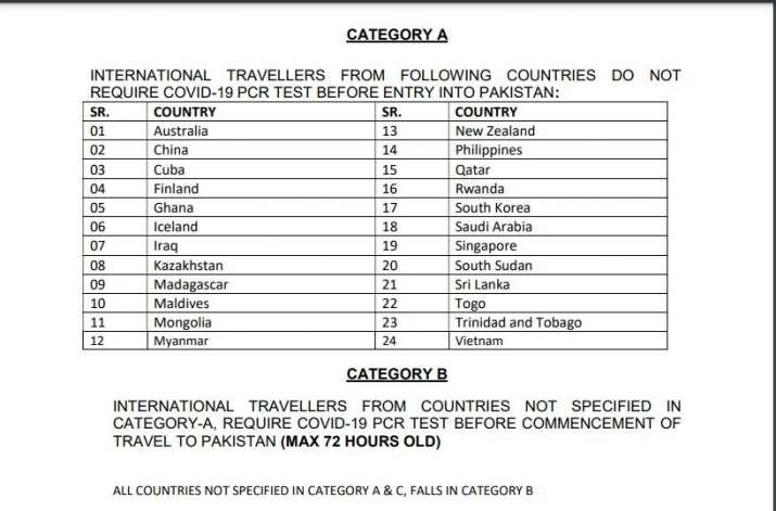 Pakistan travel advisory Category A