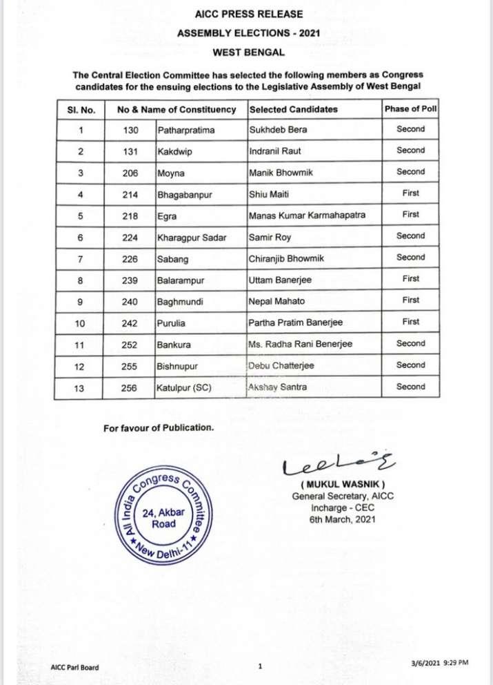 Congress Candidates first list for West Bengal election 2021