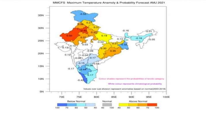 IMD Weather Department Delhi UP Haryana Rajasthan Punjab Madhya Pradesh Heat Waves forecast