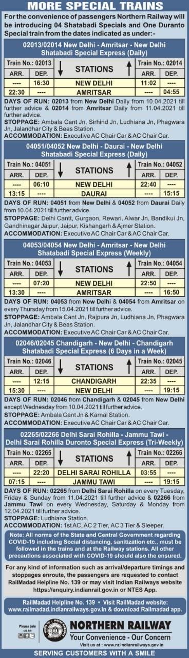04 Shatabadi Specials & 01 Duranto Special train