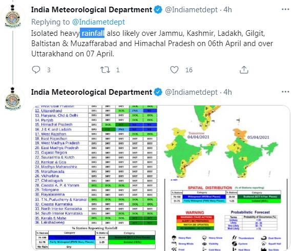 इन इलाकों में होगी बारिश-ओलावृष्टि, यहां चलेंगी गरम हवाएं, IMD ने जारी किया अलर्ट
