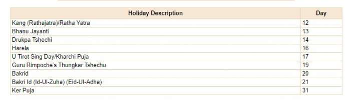 Bank Holidays in july 2021 RBI Holiday calender