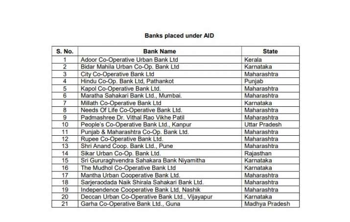 DICGC to pay Rs 5 lakh depositors of 21 insured banks placed under all inclusive directions