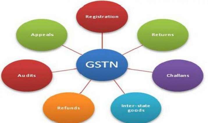 गृह मंत्रालय ने सुरक्षा का हवाला देते हुए GSTN से संबंधित सूचना देने से किया मना- India TV Paisa