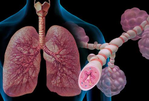 asthma- India TV Hindi