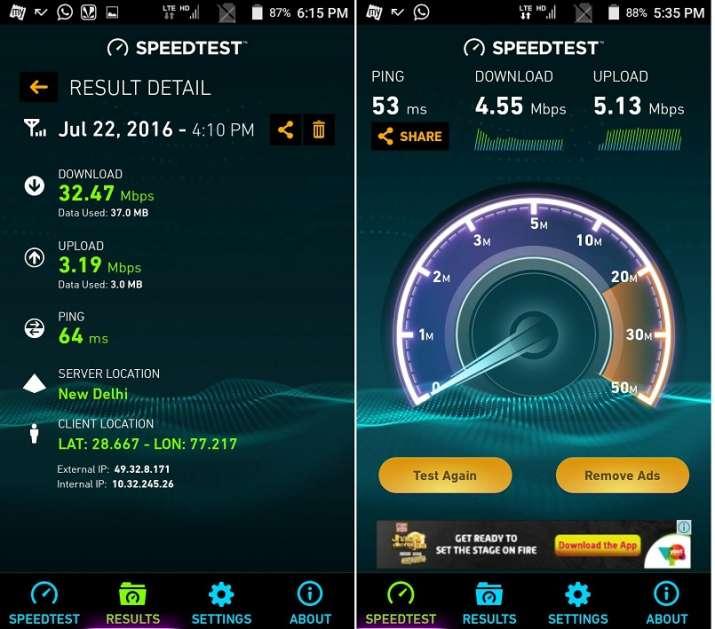 Mobile Internet Speed in India- India TV Paisa