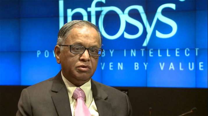 Impact of corona crisis- India TV Paisa