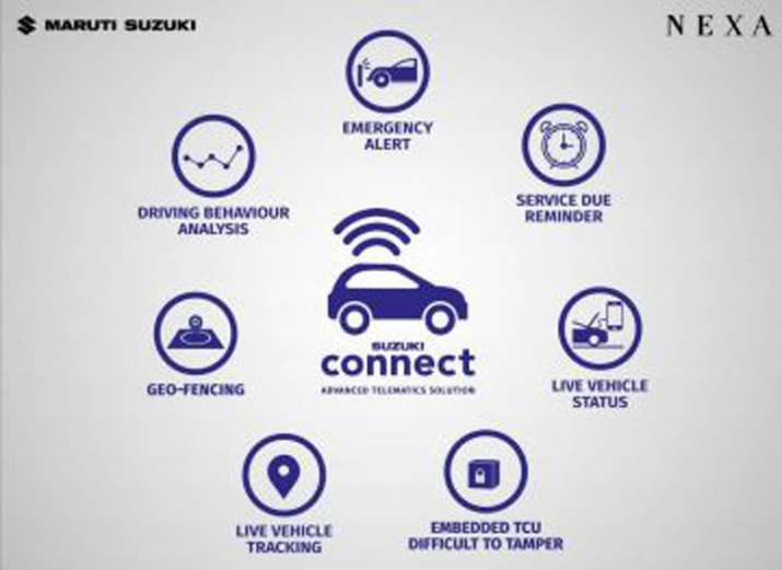 Maruti launches Suzuki Connect for Nexa Users- India TV Paisa
