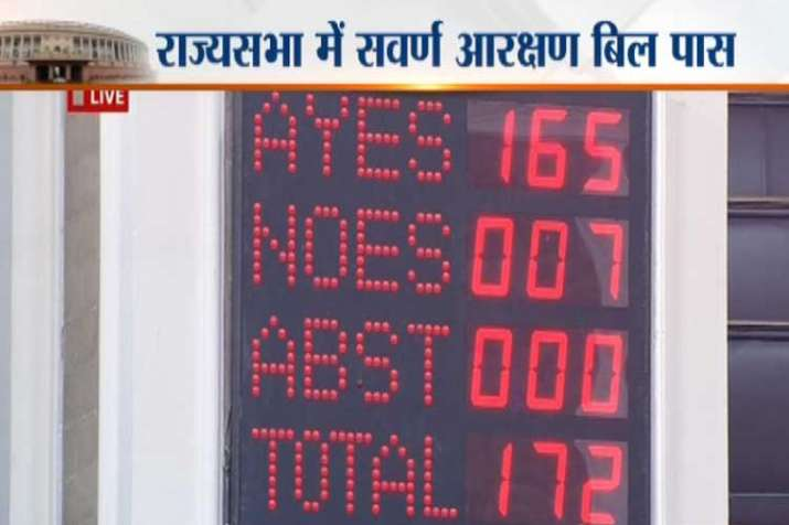 reservation bill voting- India TV