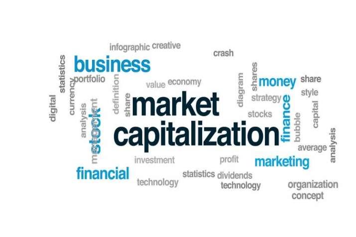 Market Capitalization (M-cap)- India TV Paisa