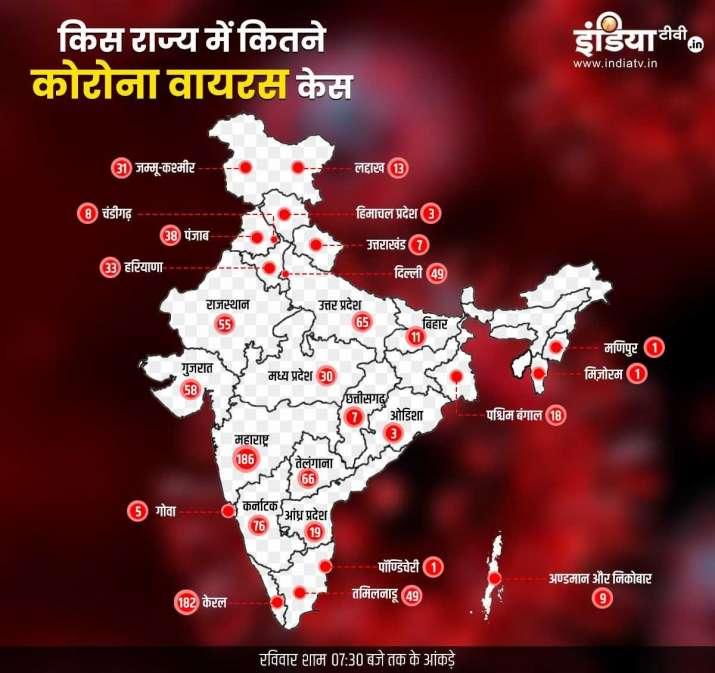 भारत में कोरोना...- India TV Hindi