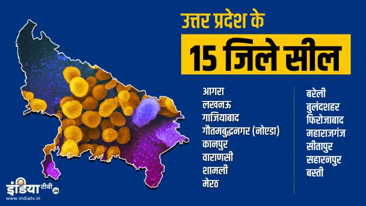 Coronavirus Effect: 15 districts of UP including Noida,...- India TV Hindi