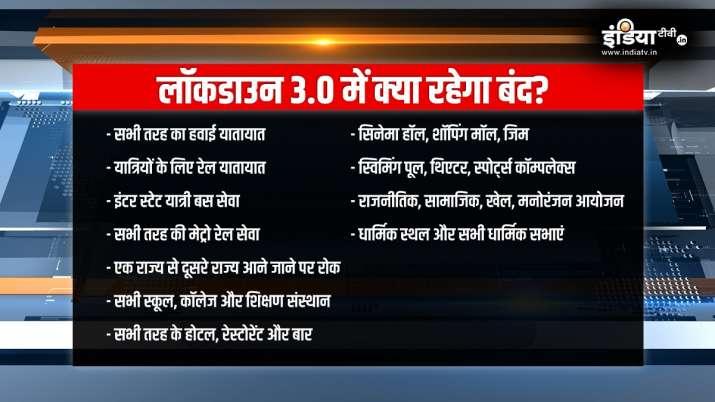 Lockdown 3.0- India TV Paisa