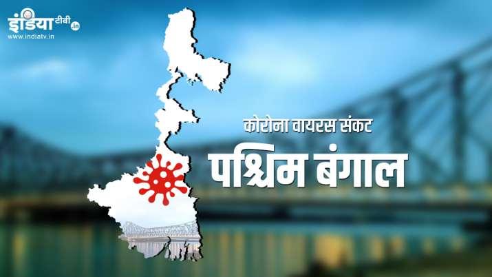 पश्चिम बंगाल में Coronavirus के 117 नए केस, कुल मामले 2290 हुए- India TV Hindi