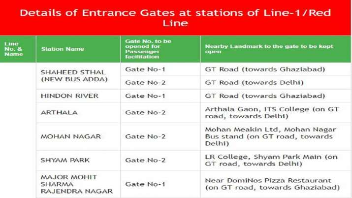 Delhi Metro entry and exit gate information by DMRC