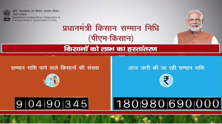 Govt pays Rs 1,364 cr to over 20 lakh undeserving beneficiaries under PM-KISAN- India TV Paisa