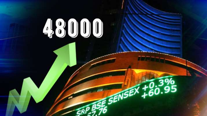 Sensex hits 48,000 for the first time ever - India TV Paisa