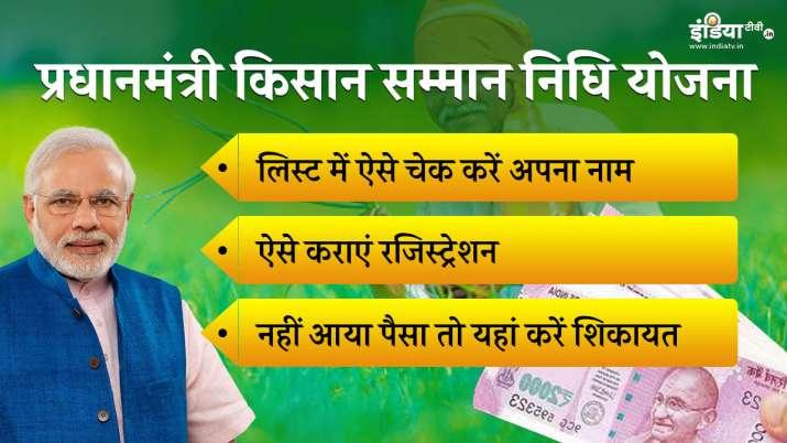 अब तक नहीं आया किसान...- India TV Paisa