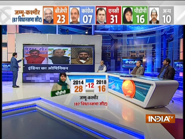 India TV CNX Opinion Poll on Jammu and Kashmir- India TV Hindi