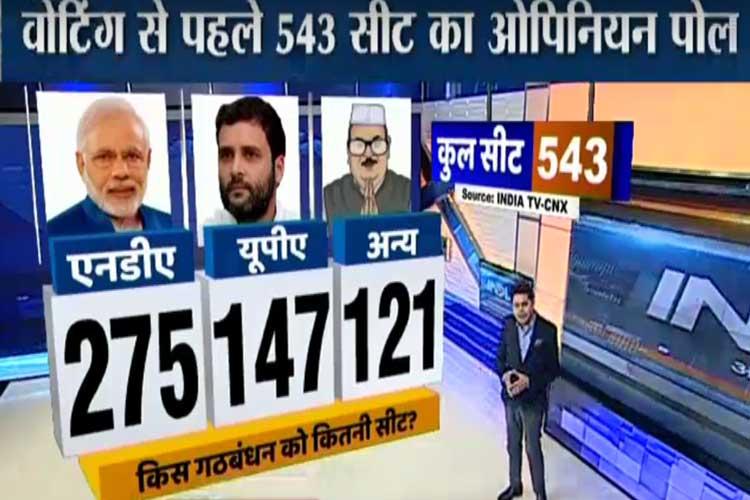 opinion poll ls poll- India TV Hindi
