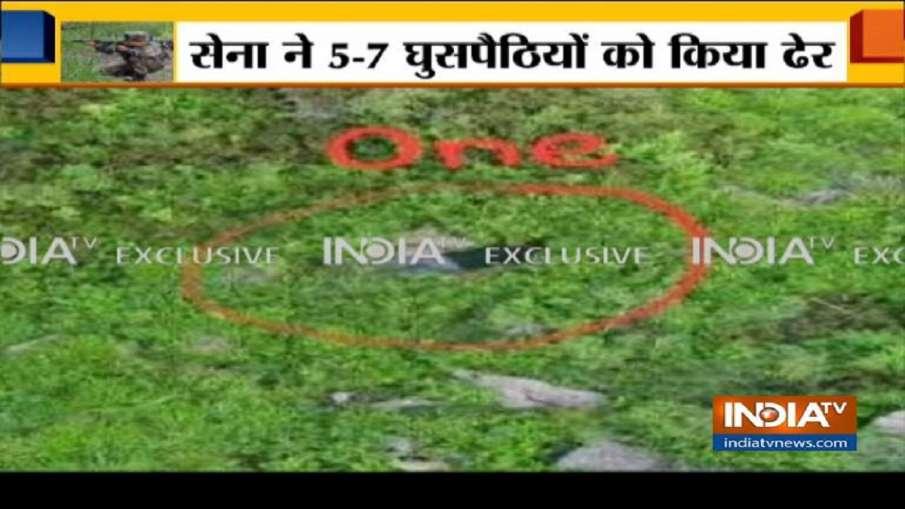 LoC- India TV Hindi