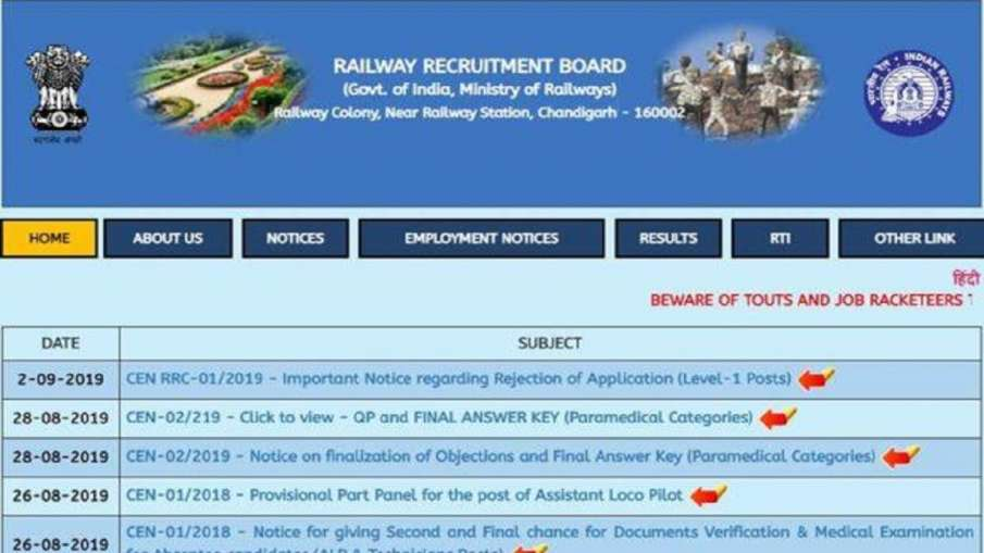 rrb ntpc 2019 exam date- India TV Hindi
