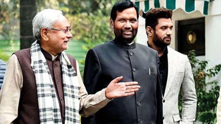 2019 Jharkhand polls, 2019 Jharkhand polls RJD, 2019 Jharkhand polls JDU- India TV Hindi