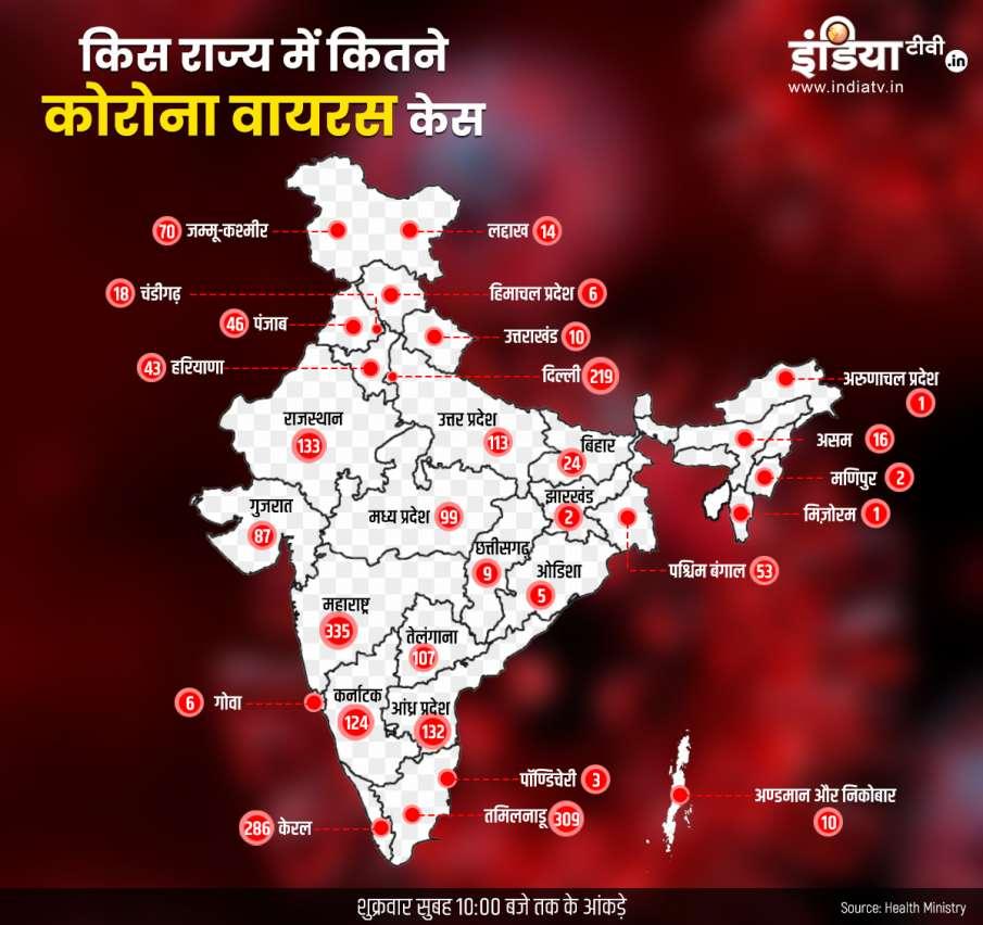 coronavirus cases in india, coronavirus Updates- India TV Hindi