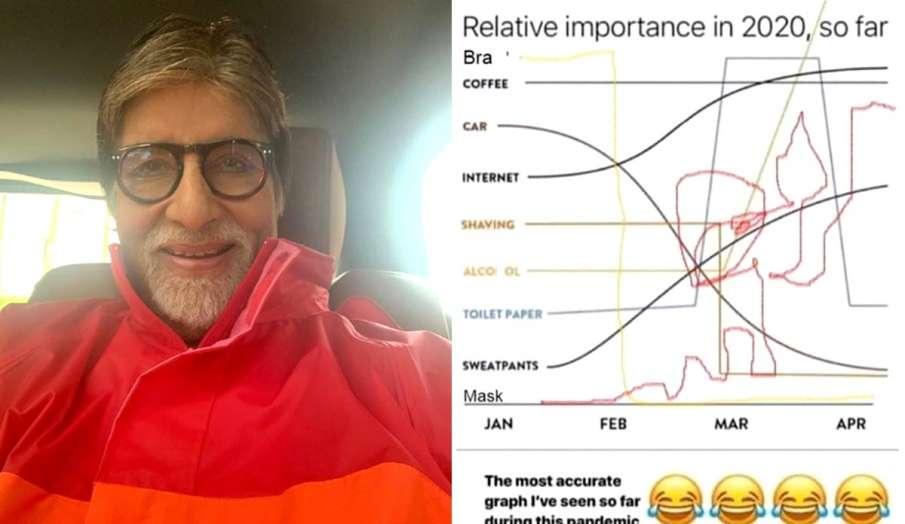 अमिताभ बच्चन ने शेयर किया मजेदार पोस्ट- India TV Hindi