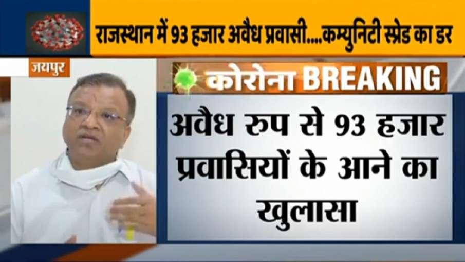 Rajasthan News- India TV Hindi