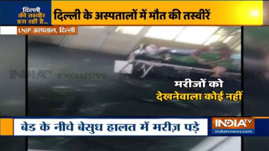 Hospitals not showing due concern to dead bodies, says Supreme Court- India TV Hindi