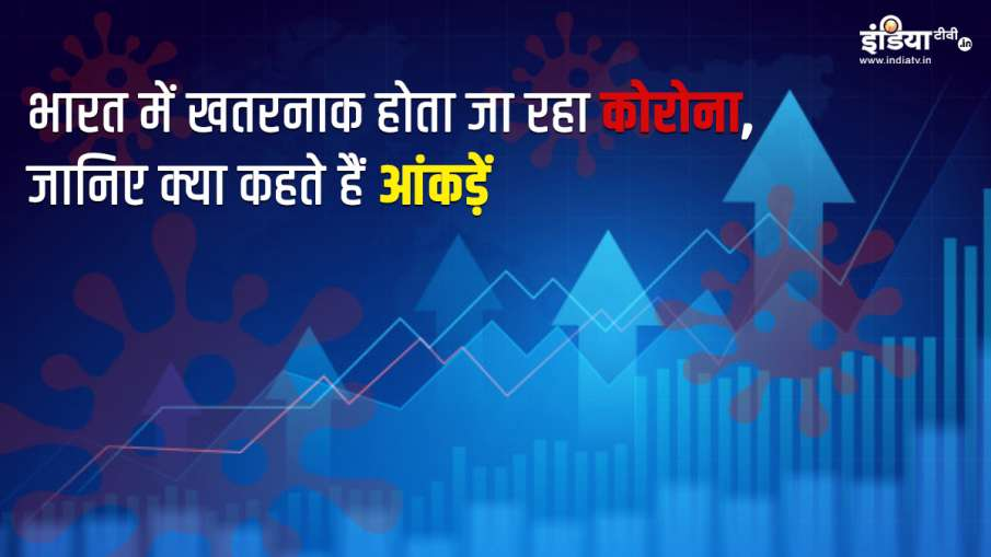 Coronavirus going more dangerous in India Know the truth from statistics- India TV Hindi