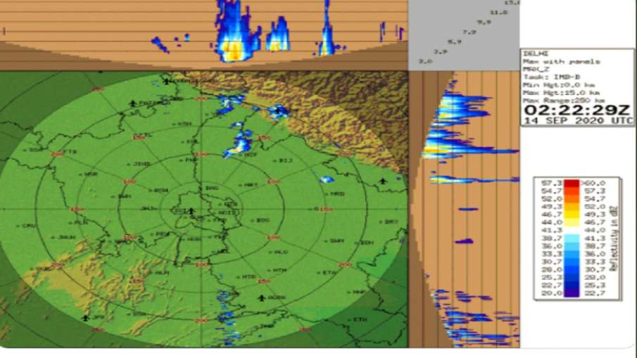 weather alert- India TV Hindi