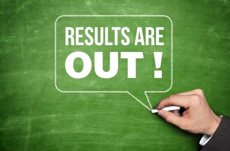 Allahabad University entrance result 2020- India TV Hindi