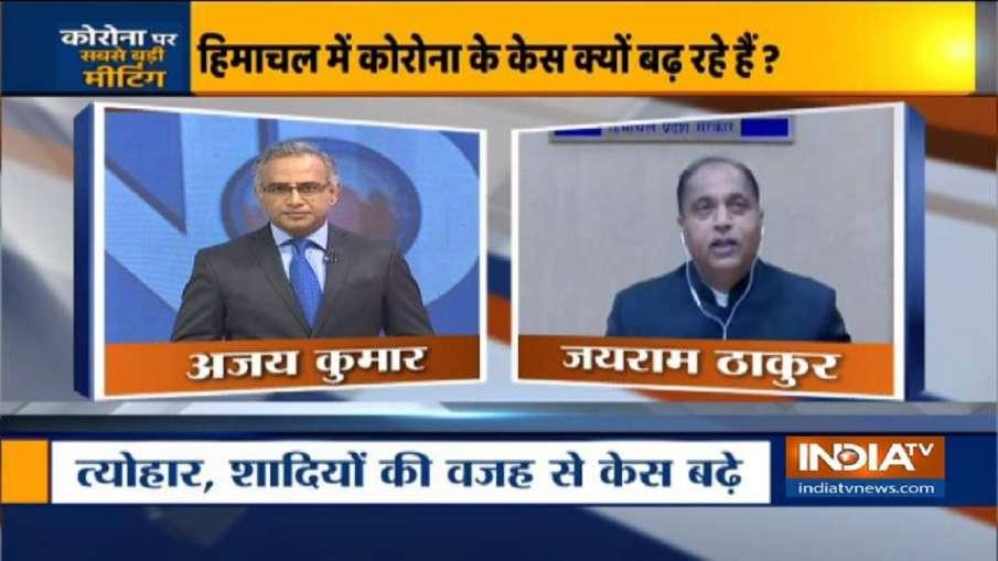 Himachal Pradesh CM Jairam Thakur on Coronavirus- India TV Hindi