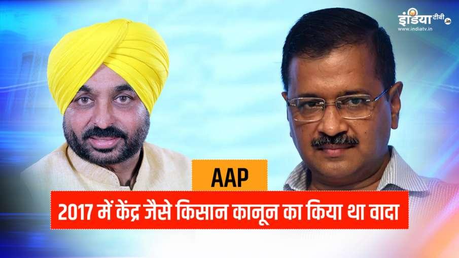 AAP- India TV Hindi