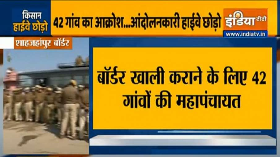 kisan andolan alwar shahjahanpur border 42 village panchayat to open road बॉर्डर खाली कराने को लेकर - India TV Hindi