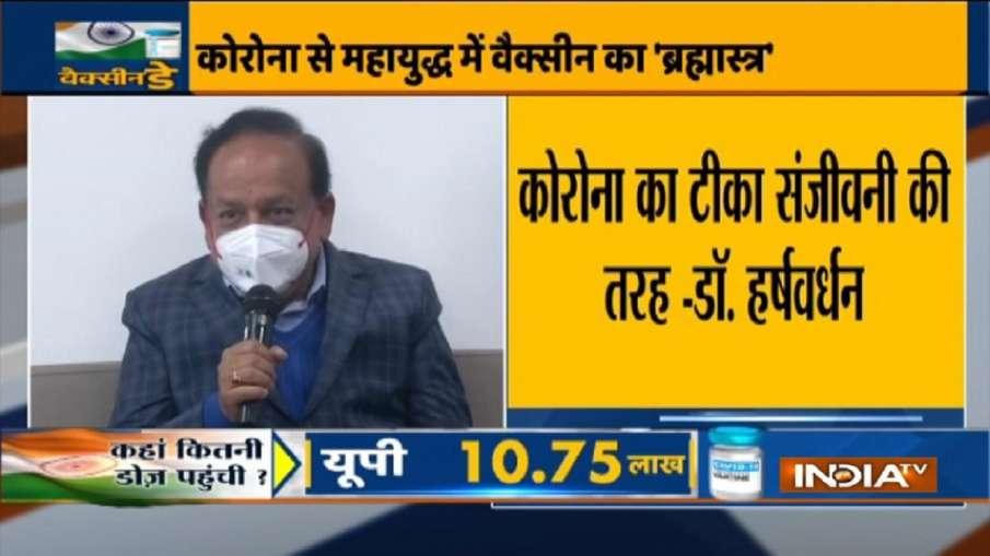 स्वास्थ्य मंत्री हर्षवर्धन ने  कहा-'कोरोना का टीका संजीवनी की तरह'- India TV Hindi