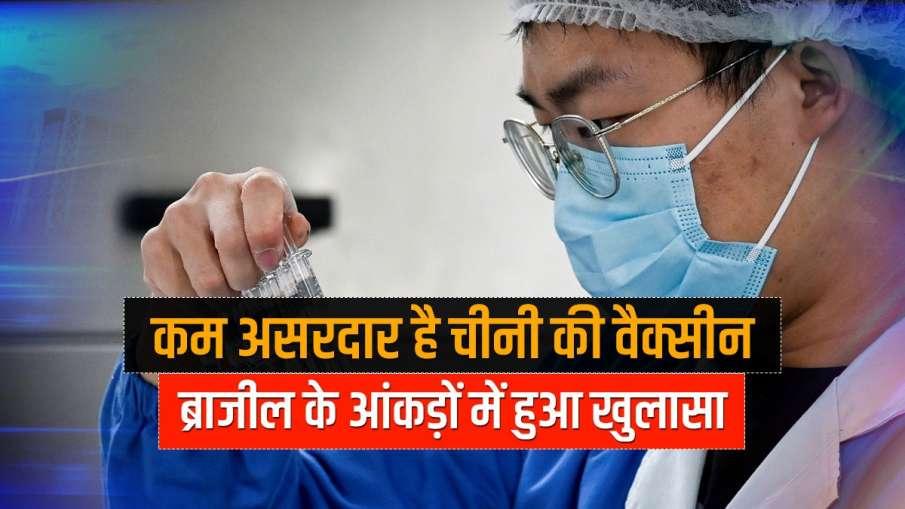 China corona vaccine Sinovac- India TV Hindi