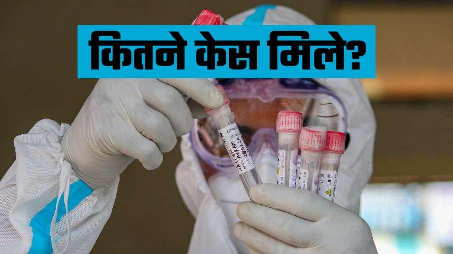 इस राज्य में आए सबसे ज्यादा नए कोरोना केस, 9.27 फीसदी है संक्रमण दर- India TV Hindi