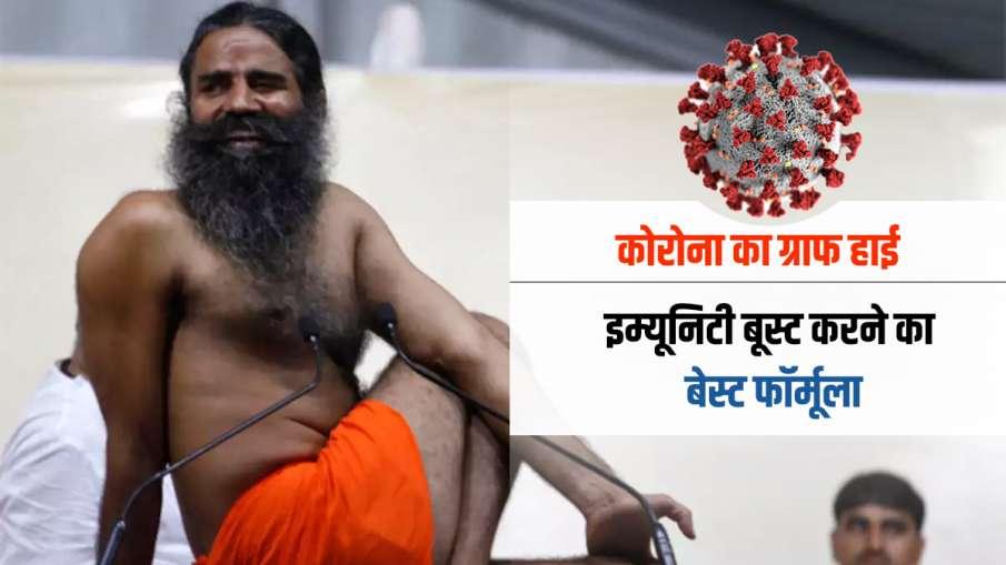 एक बार फिर बढ़ा...- India TV Hindi