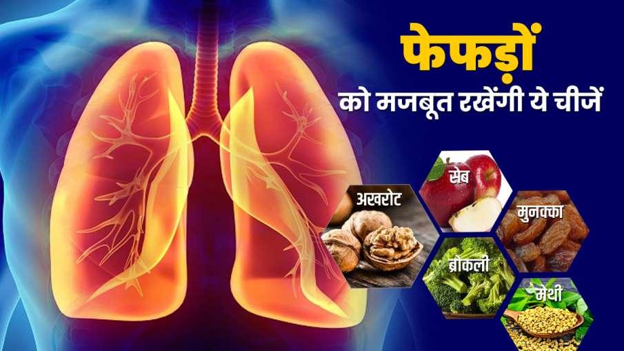 lungs - India TV Hindi