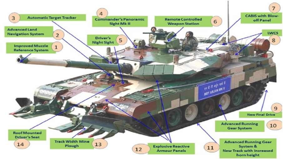 रक्षा मंत्रालय ने 118 अर्जुन MK-1A टैकों के लिए दिया आर्डर, भारतीय सेना की बढ़ेगी ताकत- India TV Hindi