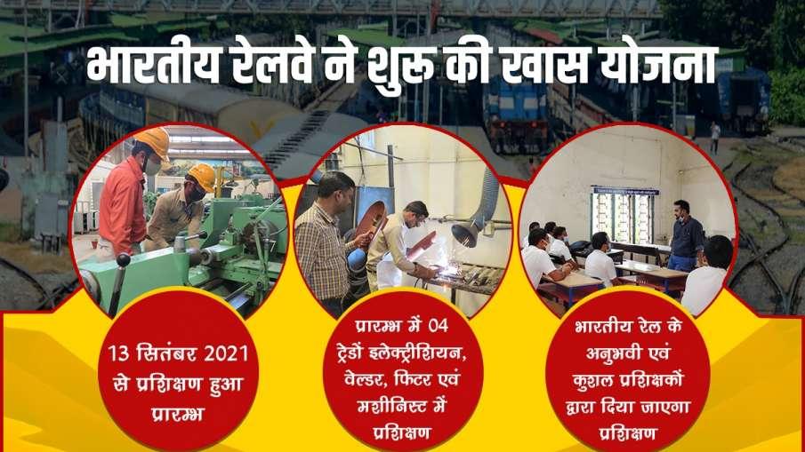 भारतीय रेलवे ने शुरू...- India TV Hindi